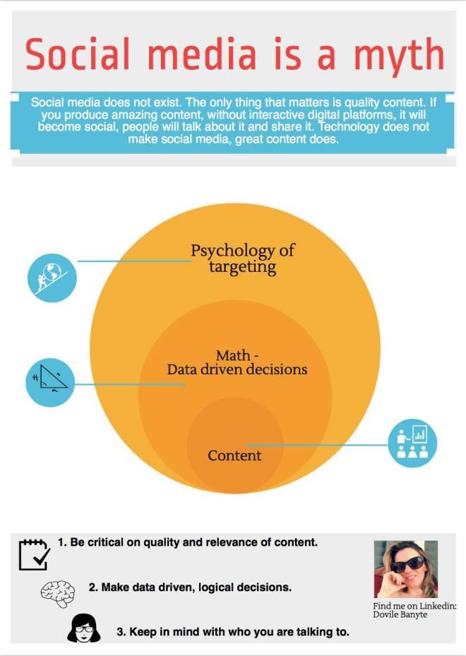 Infografía D. FRENCH