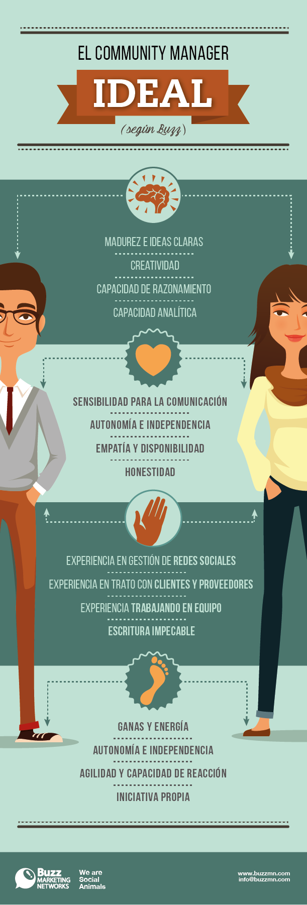 infografia_community-manager_ideal (1)